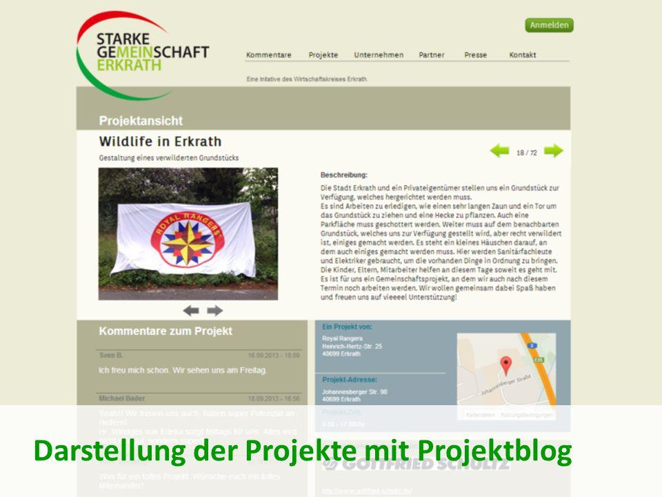 Darstellung der Projekte mit Projektblog
