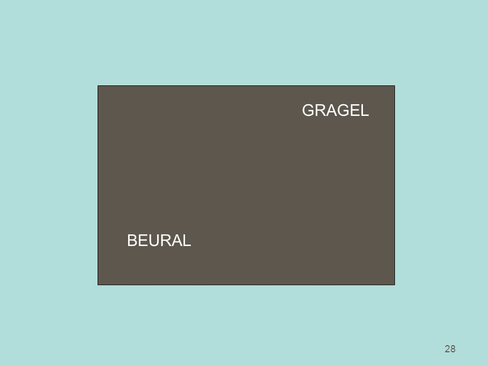 28 GRAGEL BEURAL