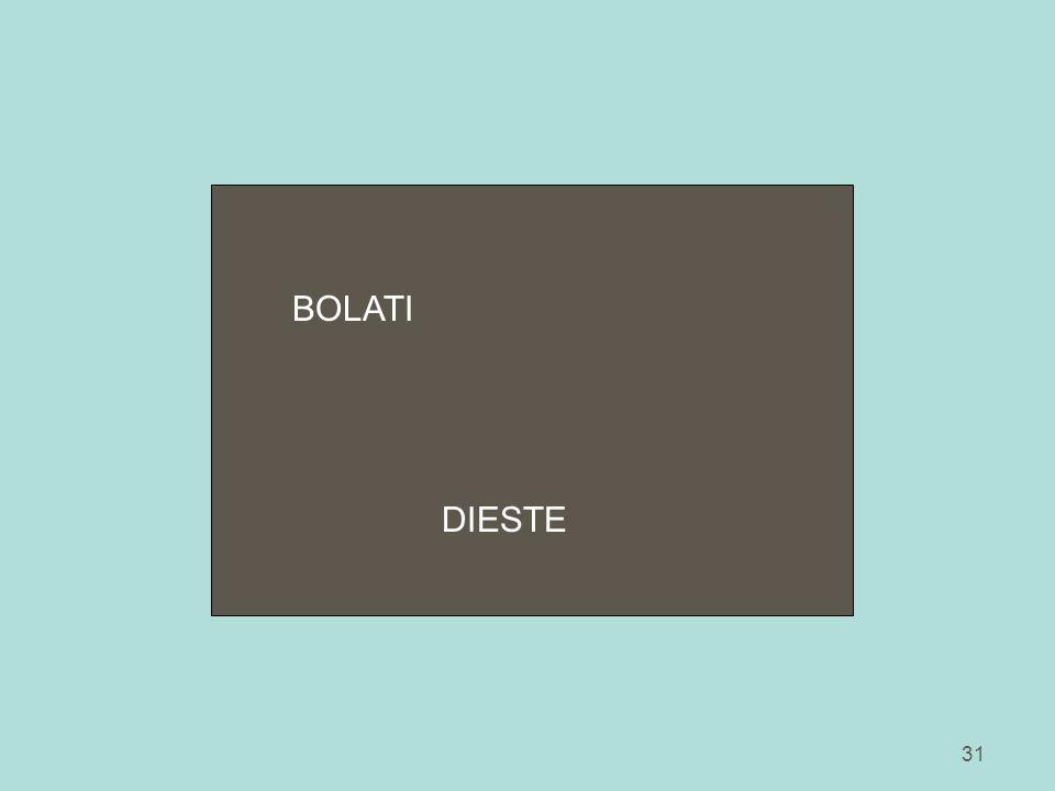 31 BOLATI DIESTE