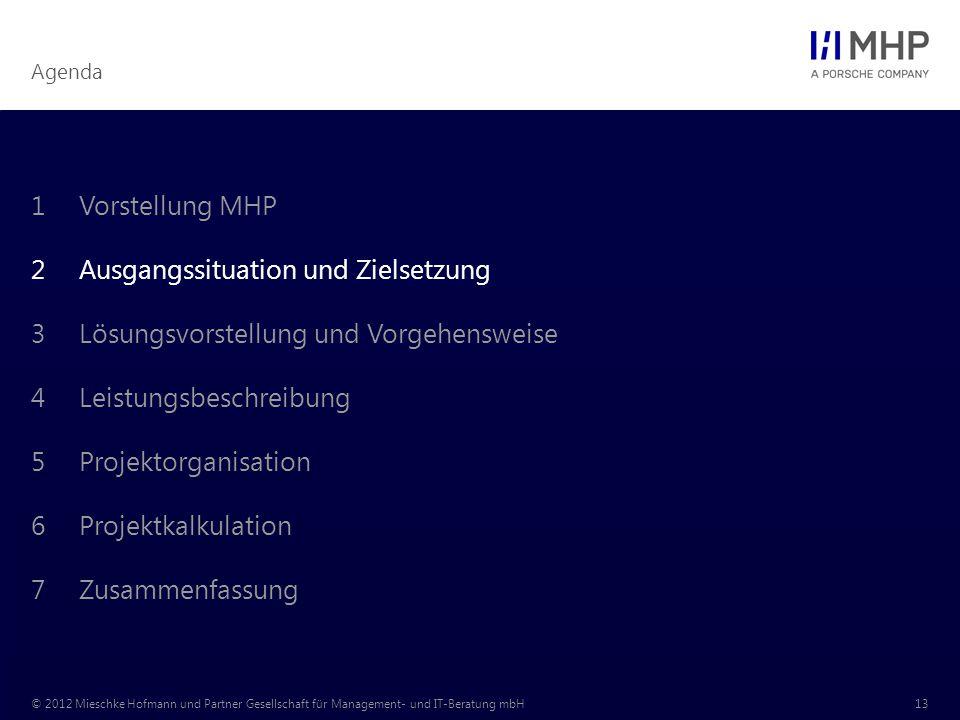 Agenda © 2012 Mieschke Hofmann und Partner Gesellschaft für Management- und IT-Beratung mbH13 1Vorstellung MHP 2Ausgangssituation und Zielsetzung 3Lösungsvorstellung und Vorgehensweise 4Leistungsbeschreibung 5Projektorganisation 6Projektkalkulation 7Zusammenfassung