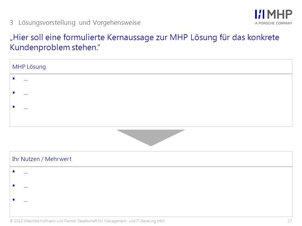 """© 2012 Mieschke Hofmann und Partner Gesellschaft für Management- und IT-Beratung mbH17 """"Hier soll eine formulierte Kernaussage zur MHP Lösung für das"""