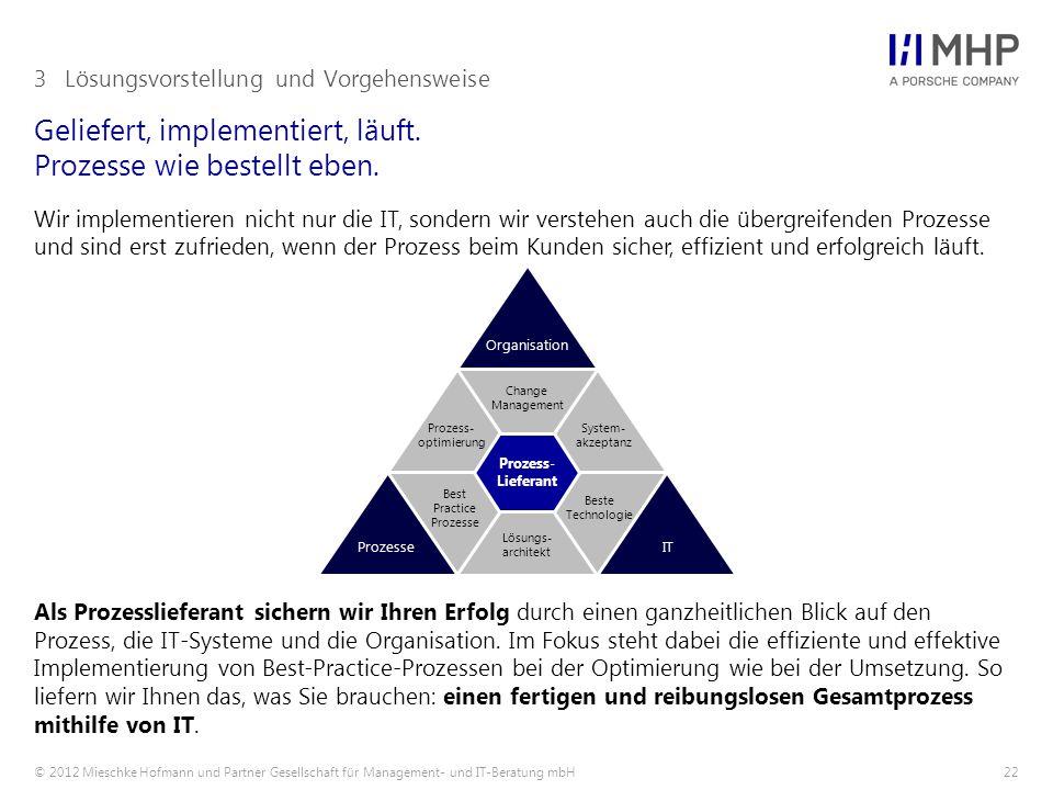 © 2012 Mieschke Hofmann und Partner Gesellschaft für Management- und IT-Beratung mbH22 Geliefert, implementiert, läuft. Prozesse wie bestellt eben. 3L