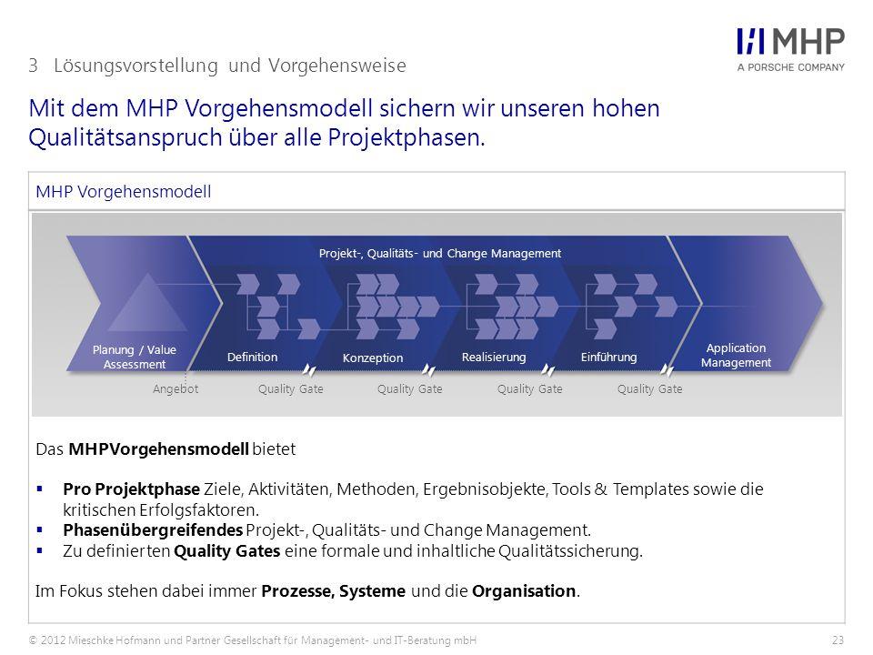 © 2012 Mieschke Hofmann und Partner Gesellschaft für Management- und IT-Beratung mbH23 Mit dem MHP Vorgehensmodell sichern wir unseren hohen Qualitäts