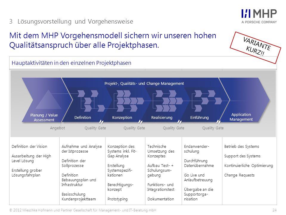 © 2012 Mieschke Hofmann und Partner Gesellschaft für Management- und IT-Beratung mbH24 Mit dem MHP Vorgehensmodell sichern wir unseren hohen Qualitätsanspruch über alle Projektphasen.