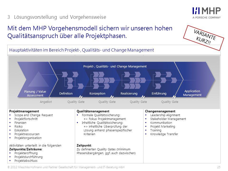 © 2012 Mieschke Hofmann und Partner Gesellschaft für Management- und IT-Beratung mbH25 Mit dem MHP Vorgehensmodell sichern wir unseren hohen Qualitäts