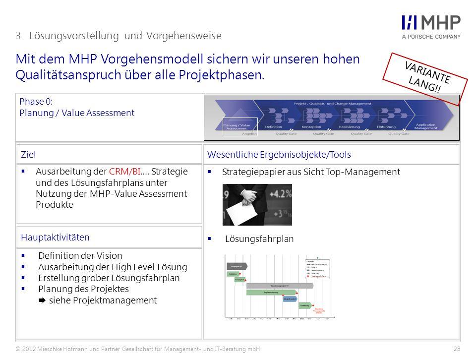 © 2012 Mieschke Hofmann und Partner Gesellschaft für Management- und IT-Beratung mbH28 Mit dem MHP Vorgehensmodell sichern wir unseren hohen Qualitätsanspruch über alle Projektphasen.