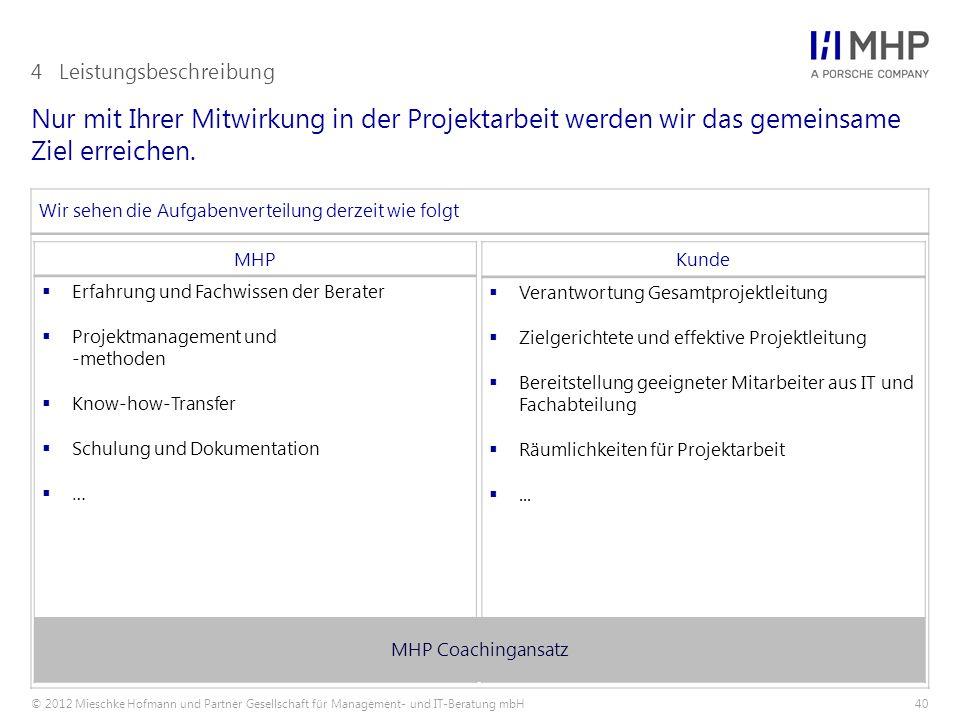 © 2012 Mieschke Hofmann und Partner Gesellschaft für Management- und IT-Beratung mbH40 Nur mit Ihrer Mitwirkung in der Projektarbeit werden wir das ge