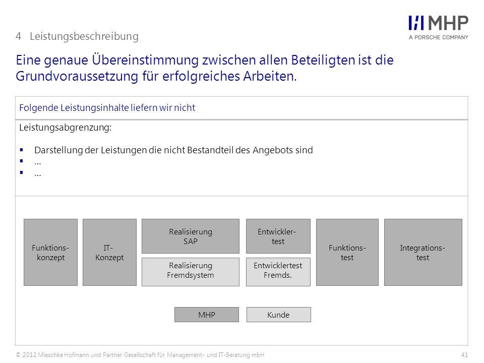 © 2012 Mieschke Hofmann und Partner Gesellschaft für Management- und IT-Beratung mbH41 Eine genaue Übereinstimmung zwischen allen Beteiligten ist die Grundvoraussetzung für erfolgreiches Arbeiten.