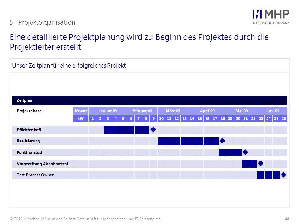 © 2012 Mieschke Hofmann und Partner Gesellschaft für Management- und IT-Beratung mbH44 Eine detaillierte Projektplanung wird zu Beginn des Projektes d