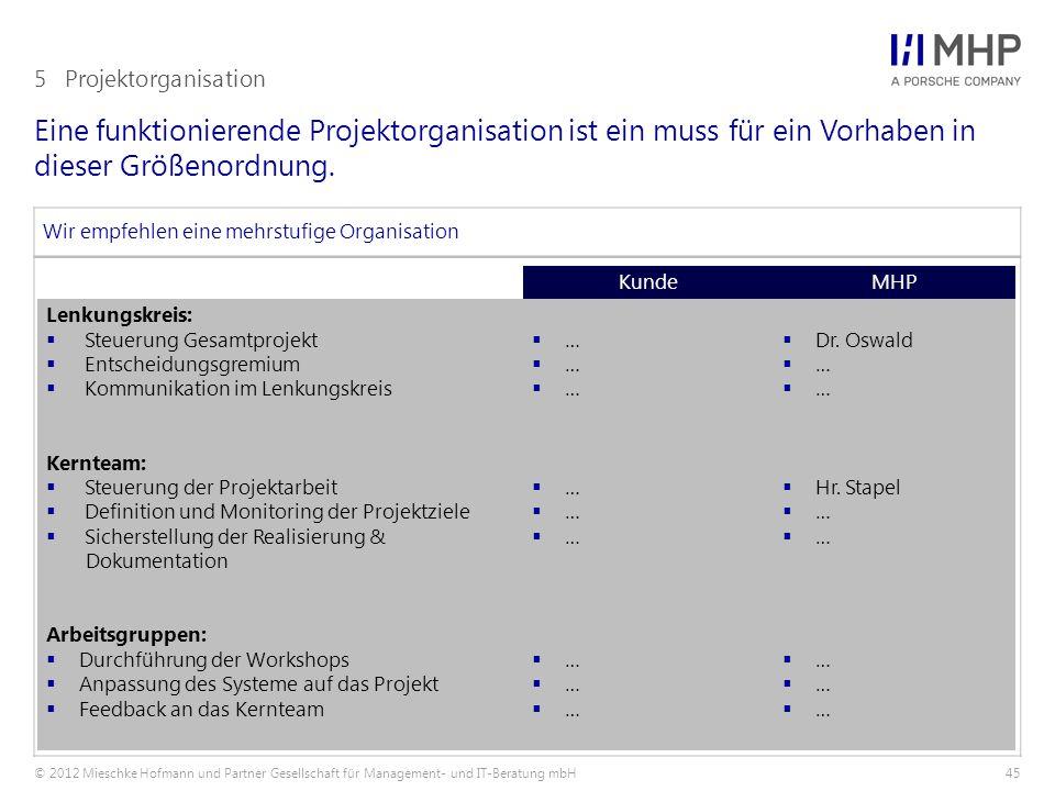 © 2012 Mieschke Hofmann und Partner Gesellschaft für Management- und IT-Beratung mbH45 Eine funktionierende Projektorganisation ist ein muss für ein V