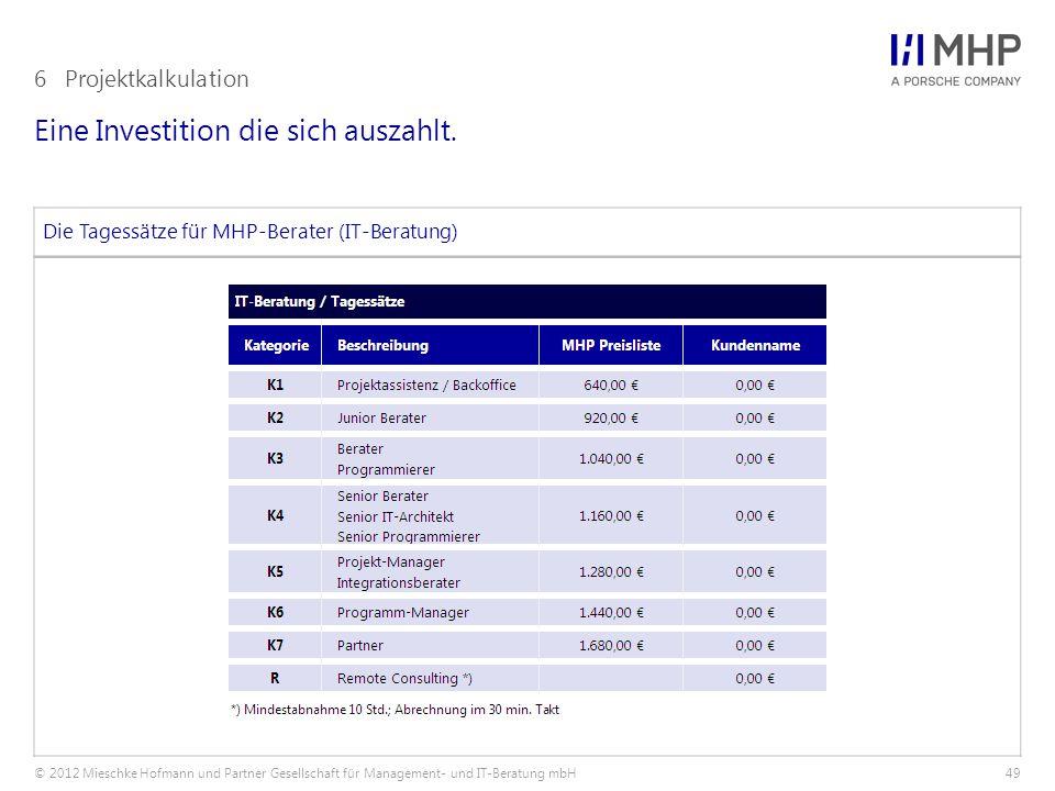© 2012 Mieschke Hofmann und Partner Gesellschaft für Management- und IT-Beratung mbH49 Eine Investition die sich auszahlt. 6Projektkalkulation Die Tag