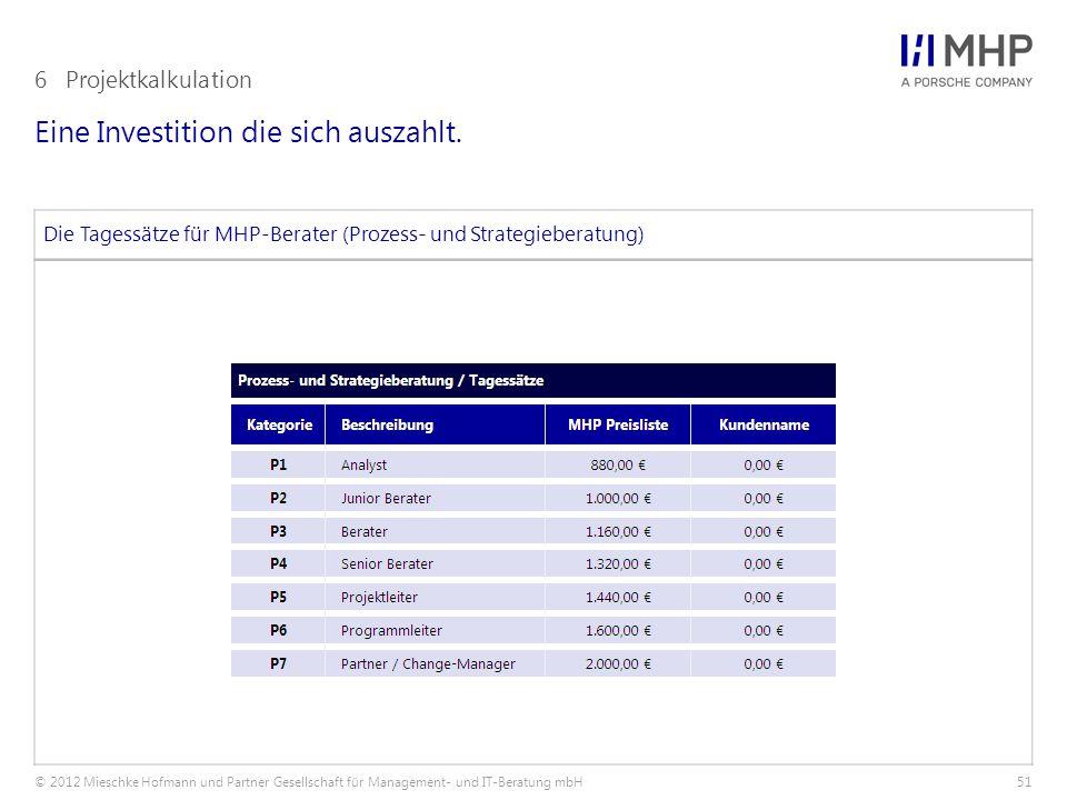 © 2012 Mieschke Hofmann und Partner Gesellschaft für Management- und IT-Beratung mbH51 Eine Investition die sich auszahlt. 6Projektkalkulation Die Tag