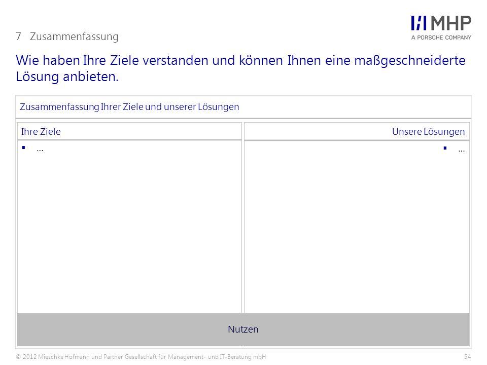 © 2012 Mieschke Hofmann und Partner Gesellschaft für Management- und IT-Beratung mbH54 Wie haben Ihre Ziele verstanden und können Ihnen eine maßgeschn