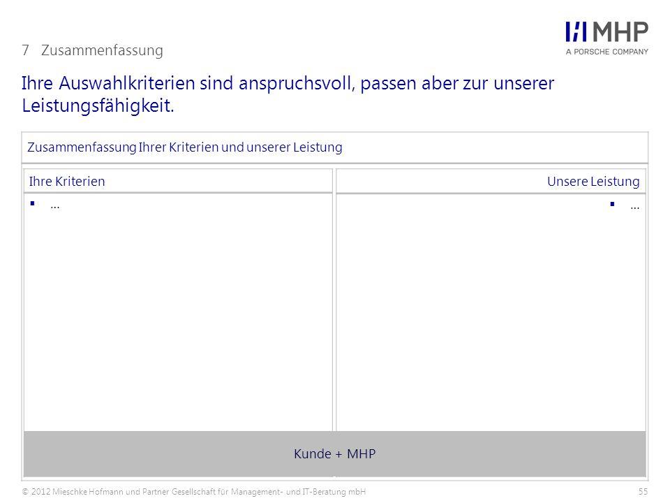 © 2012 Mieschke Hofmann und Partner Gesellschaft für Management- und IT-Beratung mbH55 Ihre Auswahlkriterien sind anspruchsvoll, passen aber zur unserer Leistungsfähigkeit.