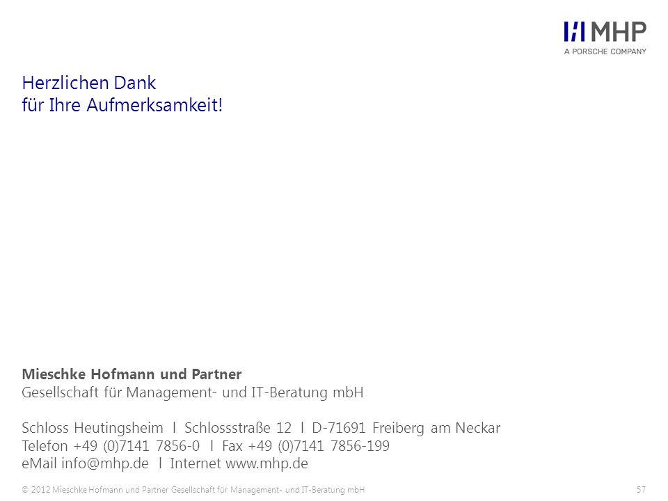 Mieschke Hofmann und Partner Gesellschaft für Management- und IT-Beratung mbH Schloss Heutingsheim l Schlossstraße 12 l D-71691 Freiberg am Neckar Telefon +49 (0)7141 7856-0 l Fax +49 (0)7141 7856-199 eMail info@mhp.de l Internet www.mhp.de Herzlichen Dank für Ihre Aufmerksamkeit.
