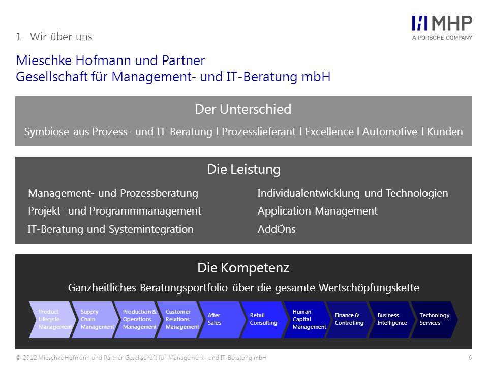 Agenda © 2012 Mieschke Hofmann und Partner Gesellschaft für Management- und IT-Beratung mbH37 1Vorstellung MHP 2Ausgangssituation und Zielsetzung 3Lösungsvorstellung und Vorgehensweise 4Leistungsbeschreibung 5Projektorganisation 6Projektkalkulation 7Zusammenfassung