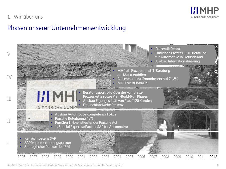 © 2012 Mieschke Hofmann und Partner Gesellschaft für Management- und IT-Beratung mbH8 Phasen unserer Unternehmensentwicklung 1Wir über uns 20091996199