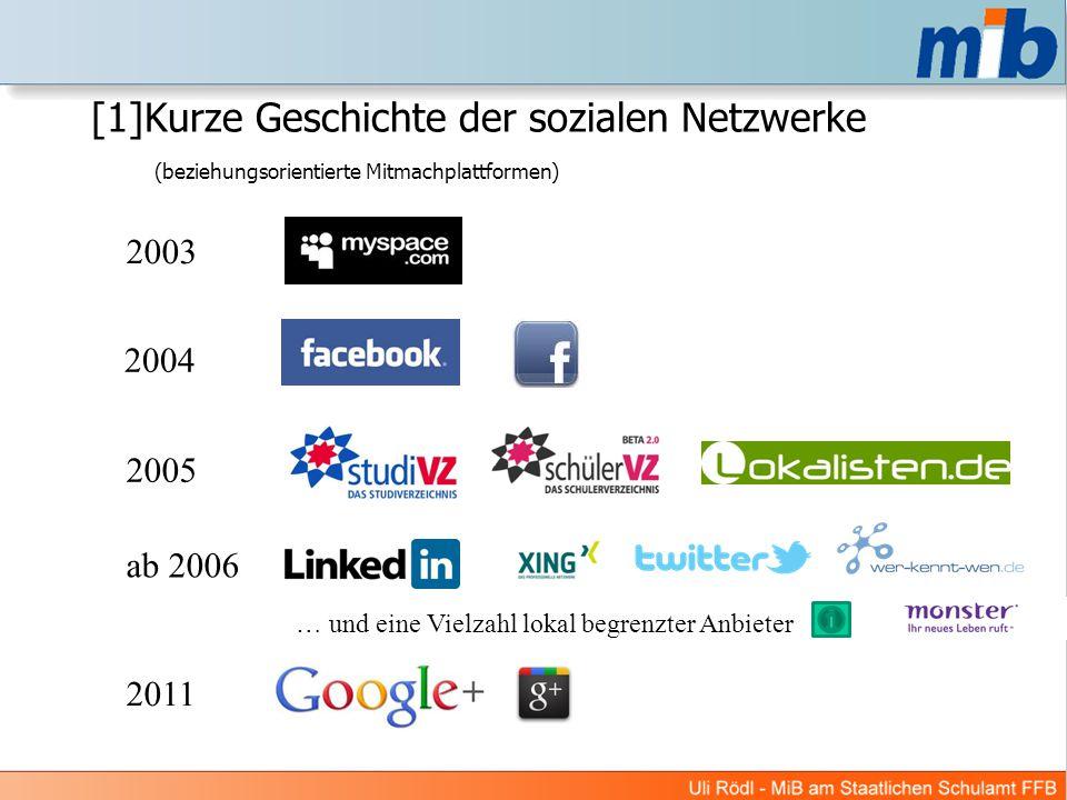 2004 2005 ab 2006 … und eine Vielzahl lokal begrenzter Anbieter 2011 2003 [1]Kurze Geschichte der sozialen Netzwerke (beziehungsorientierte Mitmachplattformen)