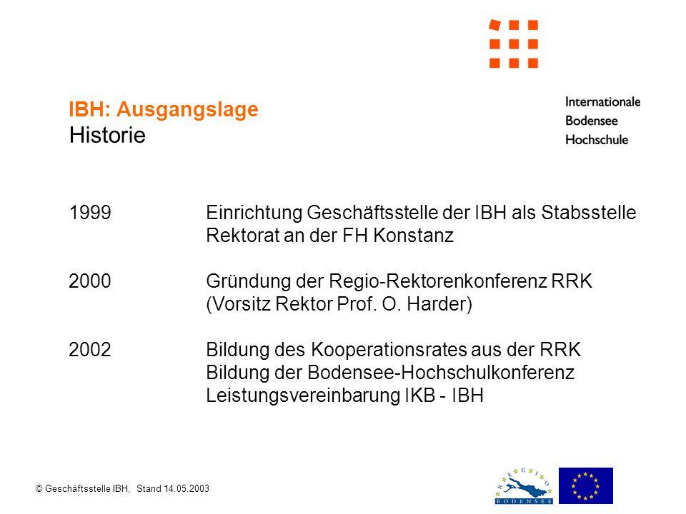 © Geschäftsstelle IBH, Stand 14.05.2003 IBH: Dynamische Entwicklung Partner 1.