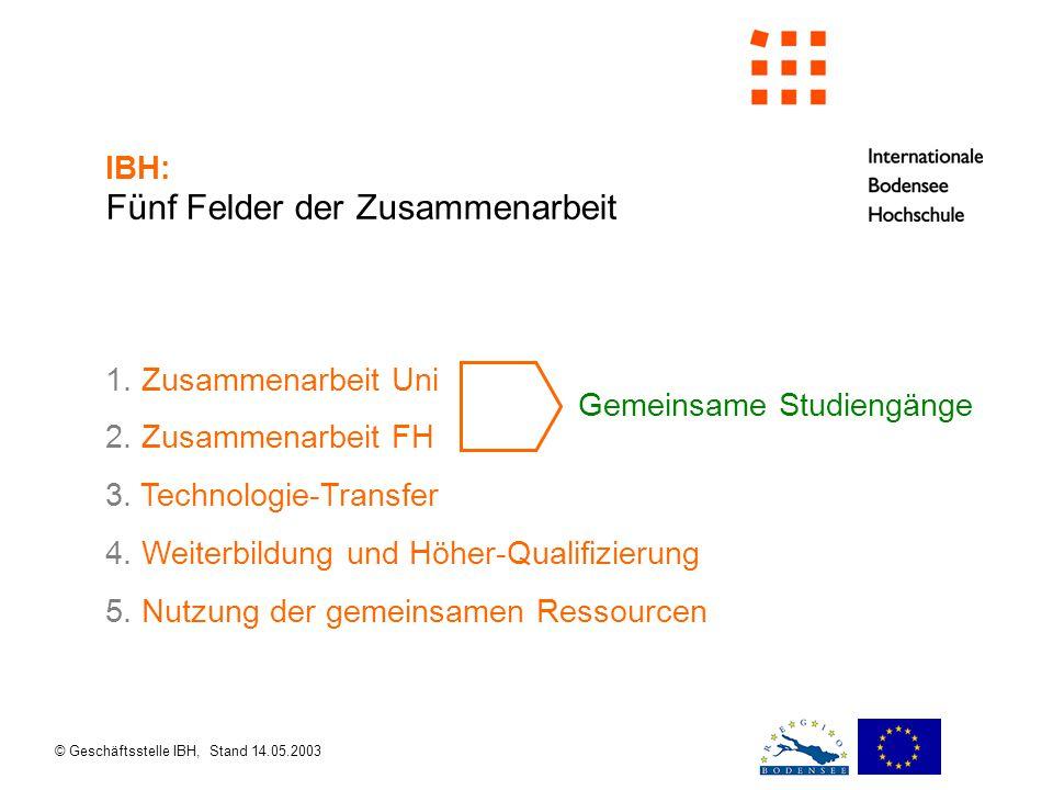 © Geschäftsstelle IBH, Stand 14.05.2003 IBH: Fünf Felder der Zusammenarbeit Gemeinsame Studiengänge 1.