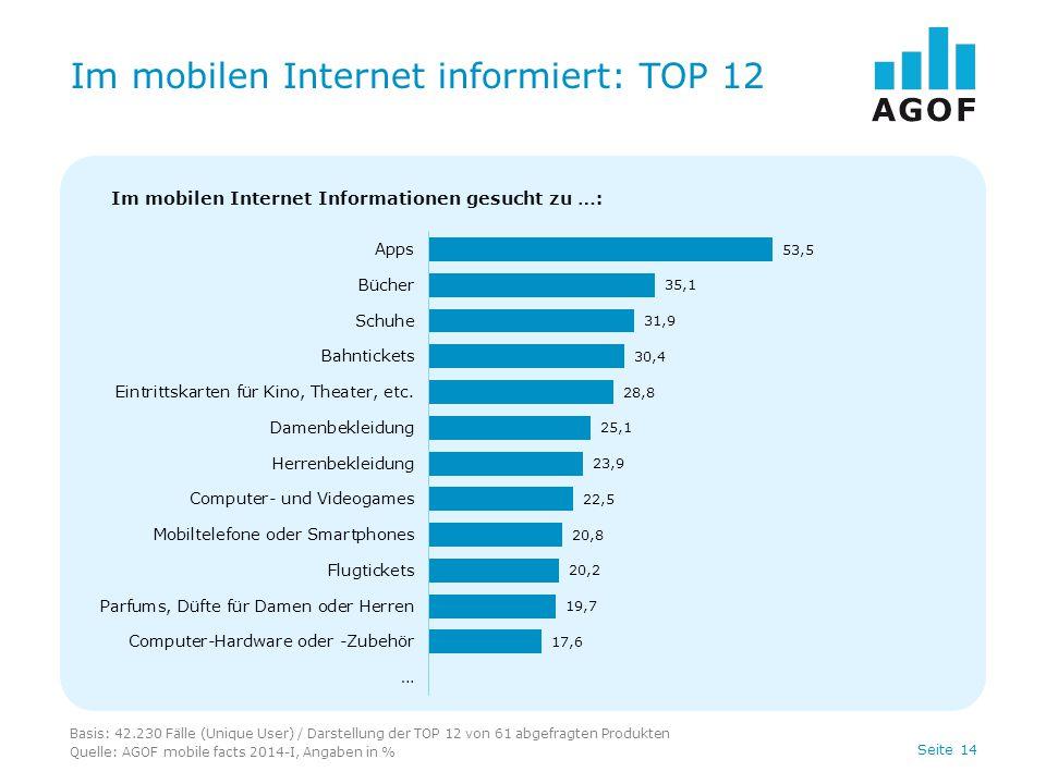 Seite 14 Im mobilen Internet informiert: TOP 12 Basis: 42.230 Fälle (Unique User) / Darstellung der TOP 12 von 61 abgefragten Produkten Quelle: AGOF m