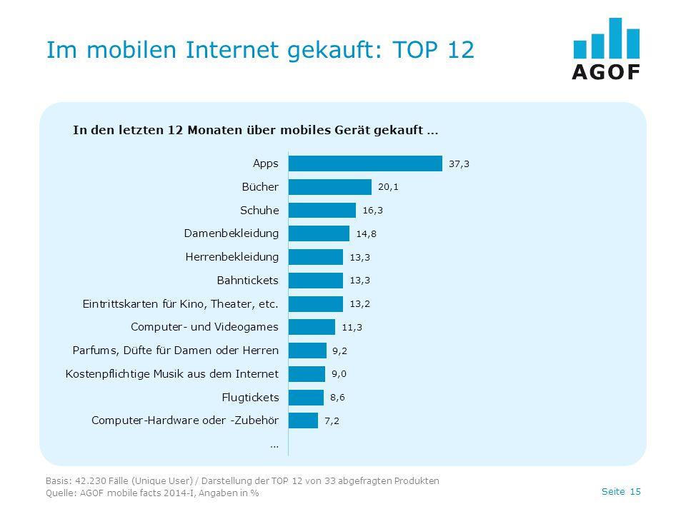 Seite 15 Im mobilen Internet gekauft: TOP 12 Basis: 42.230 Fälle (Unique User) / Darstellung der TOP 12 von 33 abgefragten Produkten Quelle: AGOF mobile facts 2014-I, Angaben in % In den letzten 12 Monaten über mobiles Gerät gekauft …