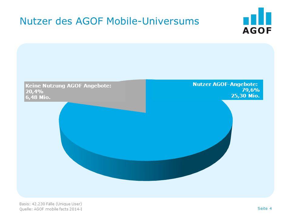 Seite 4 Nutzer des AGOF Mobile-Universums Basis: 42.230 Fälle (Unique User) Quelle: AGOF mobile facts 2014-I Keine Nutzung AGOF Angebote: 20,4% 6,48 Mio.
