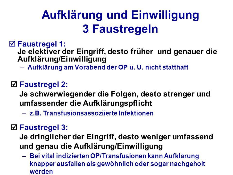 Aufklärung und Einwilligung 3 Faustregeln  Faustregel 1: Je elektiver der Eingriff, desto früher und genauer die Aufklärung/Einwilligung –Aufklärung am Vorabend der OP u.