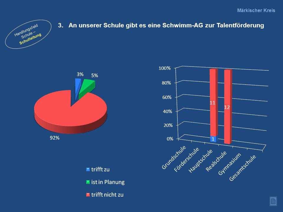 - Nov. 2007 - Juni 2009 Anteile der Nichtschwimmer/innen in den Klassenstufen Märkischer Kreis