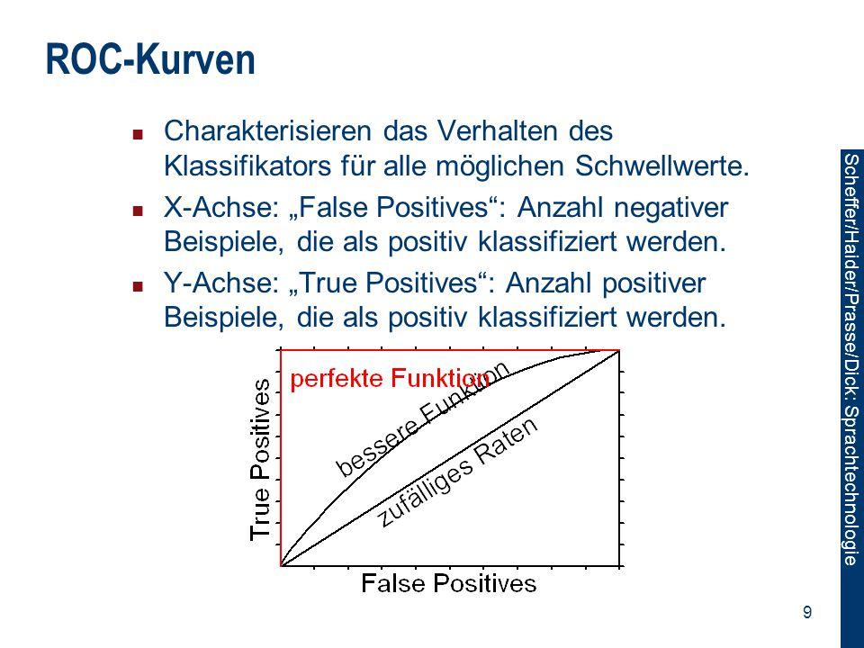 Scheffer/Sawade: Sprachtechnologie Scheffer/Haider/Prasse/Dick: Sprachtechnologie 10 Bestimmen der ROC-Kurve von f Für alle positiven Beispiele xp in Testmenge  Füge f(xp) in sortierte Liste Lp ein.
