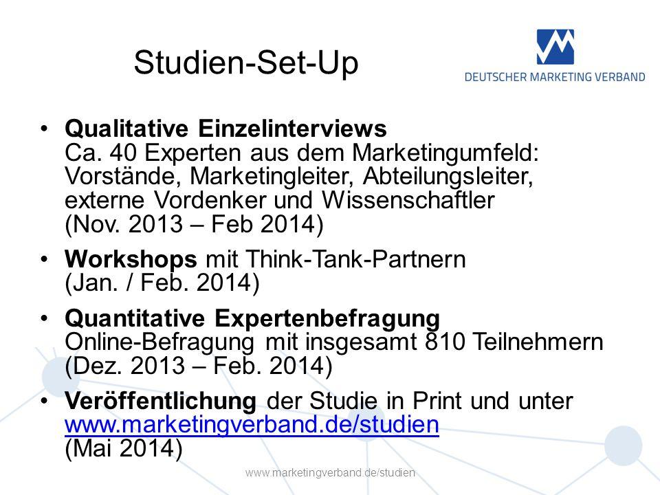 Ergebnisse der Studie Quelle: www.marketingverband.de/studien