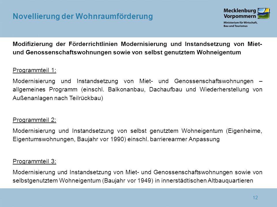 Novellierung der Wohnraumförderung 12 Modifizierung der Förderrichtlinien Modernisierung und Instandsetzung von Miet- und Genossenschaftswohnungen sowie von selbst genutztem Wohneigentum Programmteil 1: Modernisierung und Instandsetzung von Miet- und Genossenschaftswohnungen – allgemeines Programm (einschl.