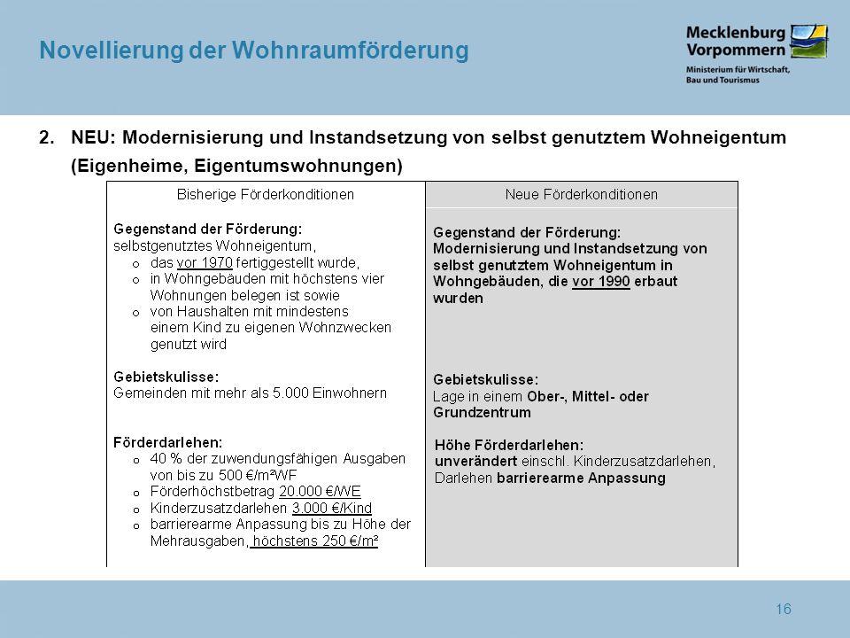 Novellierung der Wohnraumförderung 16 2.NEU: Modernisierung und Instandsetzung von selbst genutztem Wohneigentum (Eigenheime, Eigentumswohnungen)