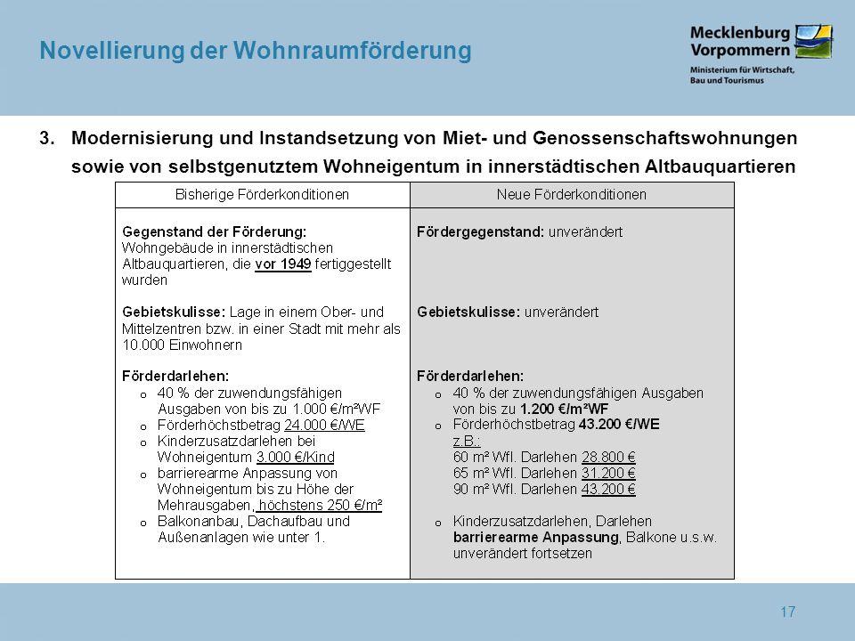 Novellierung der Wohnraumförderung 17 3.Modernisierung und Instandsetzung von Miet- und Genossenschaftswohnungen sowie von selbstgenutztem Wohneigentum in innerstädtischen Altbauquartieren