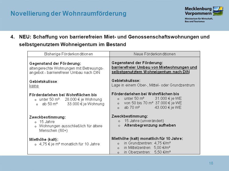 Novellierung der Wohnraumförderung 18 4.NEU: Schaffung von barrierefreien Miet- und Genossenschaftswohnungen und selbstgenutztem Wohneigentum im Bestand