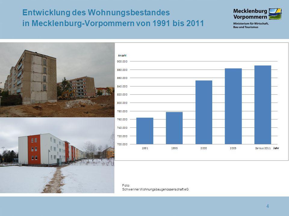 Entwicklung des Wohnungsbestandes in Mecklenburg-Vorpommern von 1991 bis 2011 4 Foto: Schweriner Wohnungsbaugenossenschaft eG
