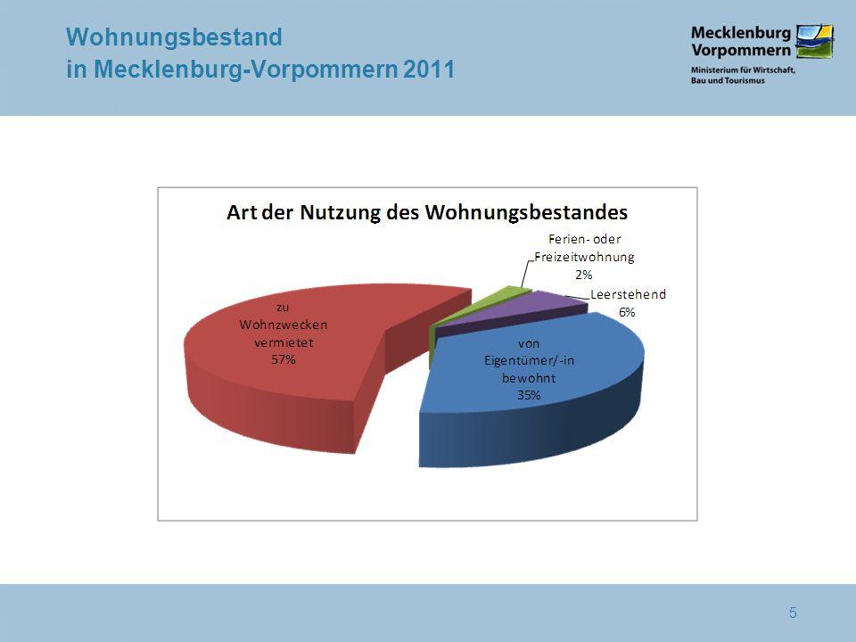 Wohnungsbestand in Mecklenburg-Vorpommern 2011 5