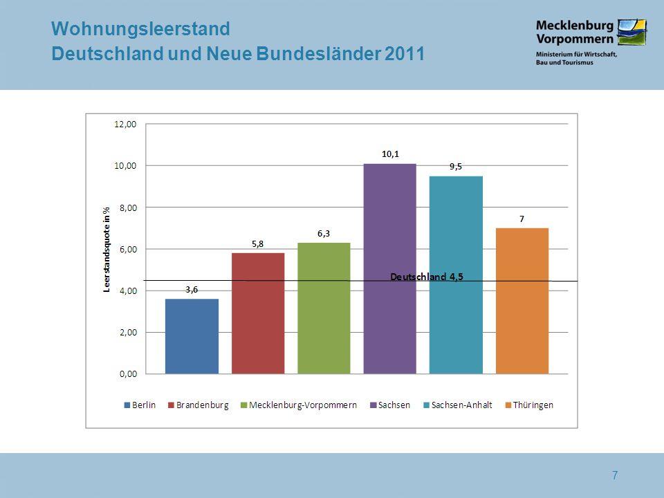 Wohnungsleerstand Deutschland und Neue Bundesländer 2011 7