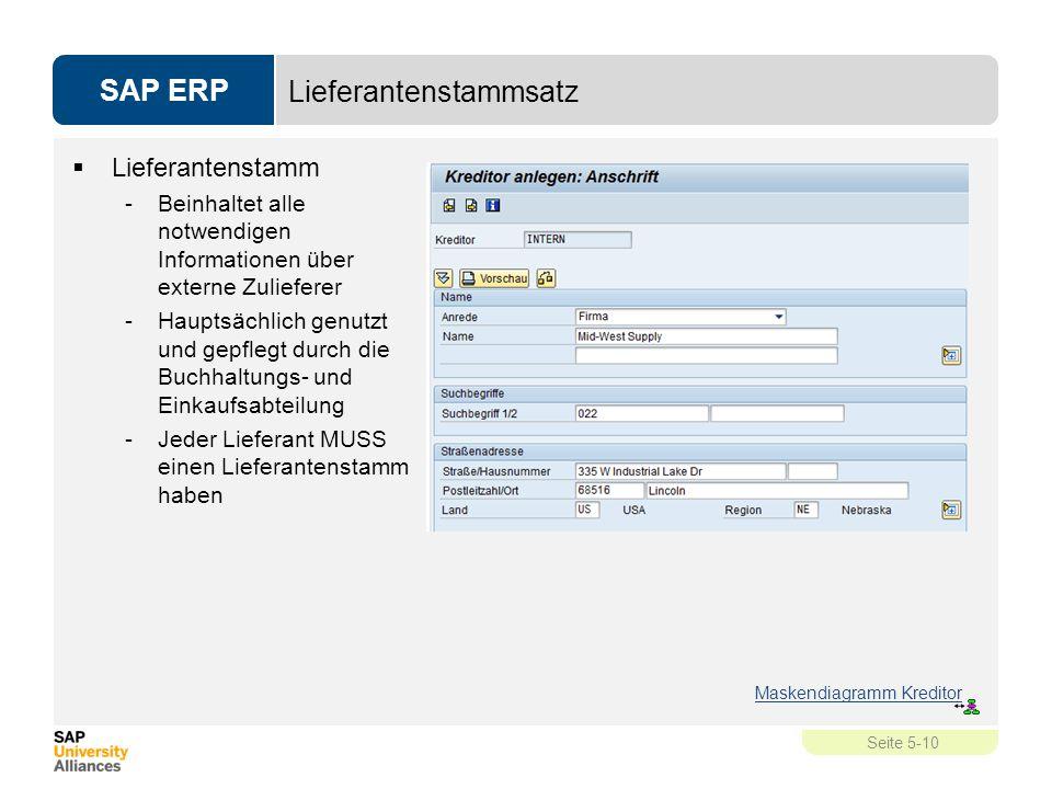 SAP ERP Seite 5-10 Lieferantenstammsatz  Lieferantenstamm -Beinhaltet alle notwendigen Informationen über externe Zulieferer -Hauptsächlich genutzt u