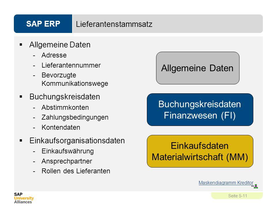 SAP ERP Seite 5-11 Lieferantenstammsatz  Allgemeine Daten -Adresse -Lieferantennummer -Bevorzugte Kommunikationswege  Buchungskreisdaten -Abstimmkon