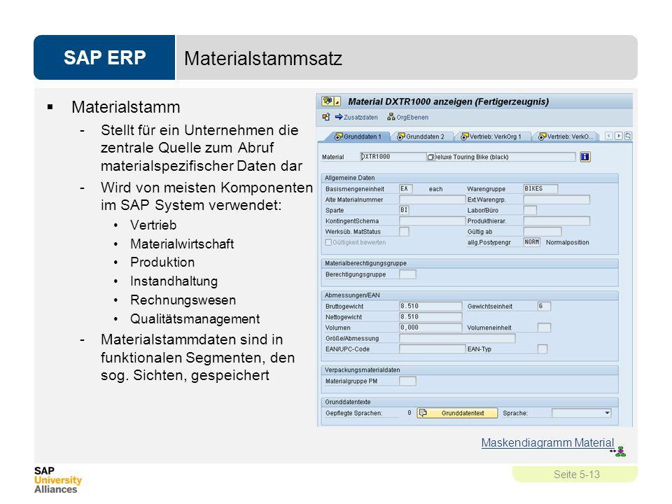 SAP ERP Seite 5-13 Materialstammsatz  Materialstamm -Stellt für ein Unternehmen die zentrale Quelle zum Abruf materialspezifischer Daten dar -Wird vo