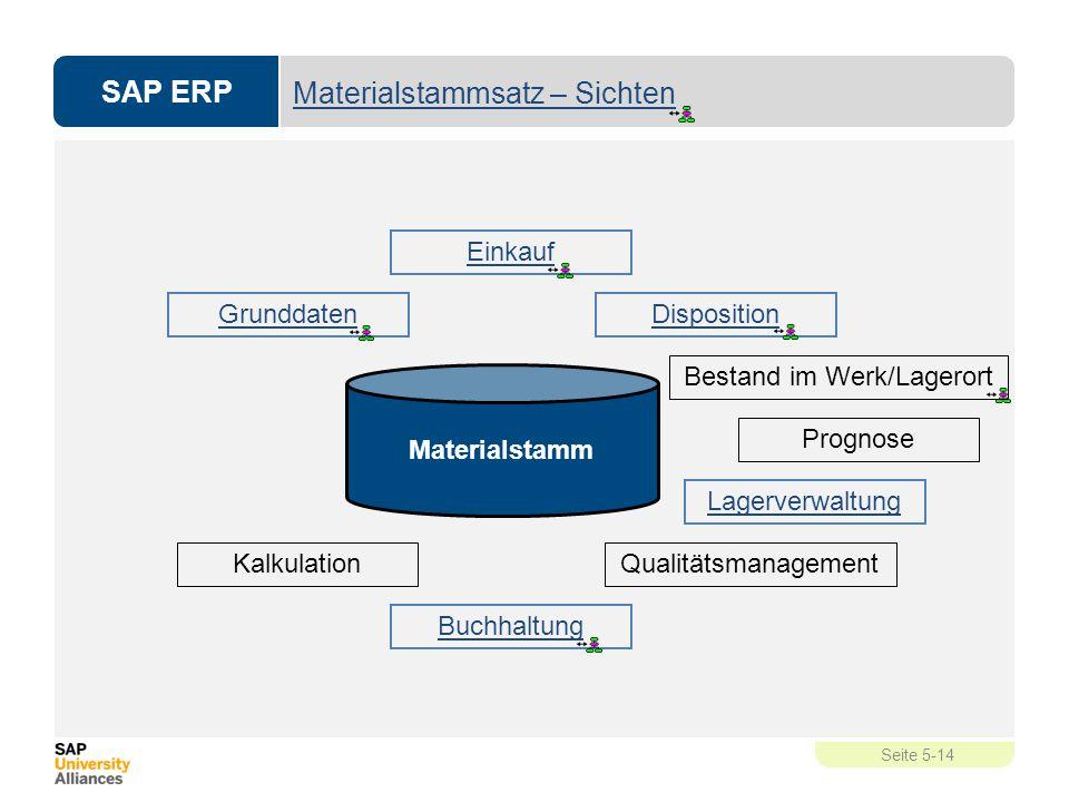 SAP ERP Seite 5-14 Materialstammsatz – Sichten Materialstamm Grunddaten Einkauf Kalkulation Prognose Disposition Bestand im Werk/Lagerort Buchhaltung