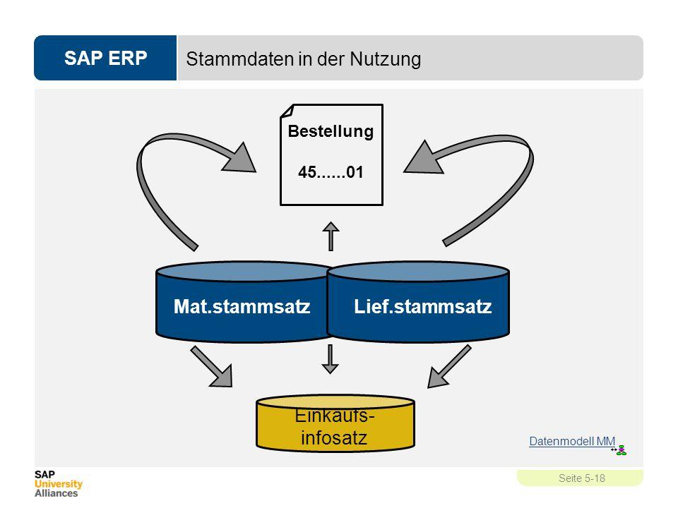 SAP ERP Seite 5-18 Stammdaten in der Nutzung Bestellung 45......01 Mat.stammsatz Lief.stammsatz Einkaufs- infosatz Datenmodell MM