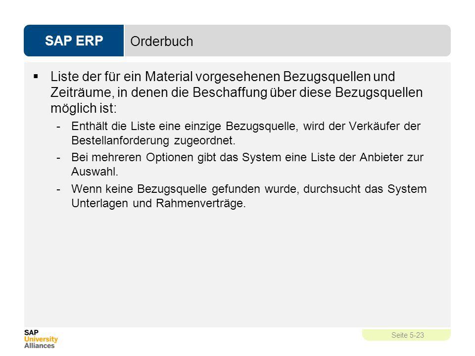 SAP ERP Seite 5-23 Orderbuch  Liste der für ein Material vorgesehenen Bezugsquellen und Zeiträume, in denen die Beschaffung über diese Bezugsquellen