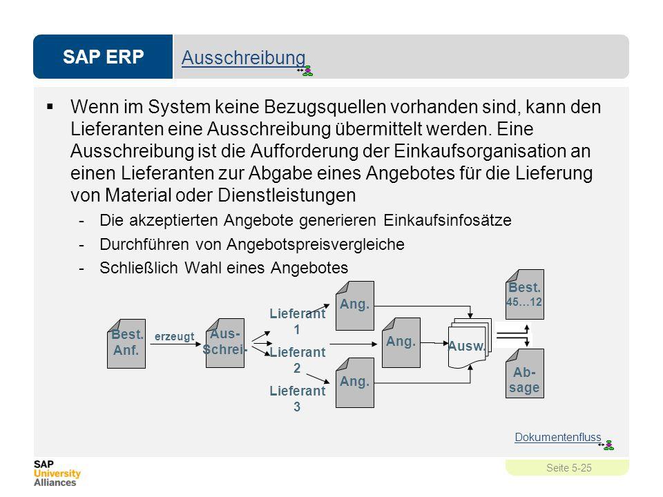 SAP ERP Seite 5-25 Ausschreibung  Wenn im System keine Bezugsquellen vorhanden sind, kann den Lieferanten eine Ausschreibung übermittelt werden. Eine
