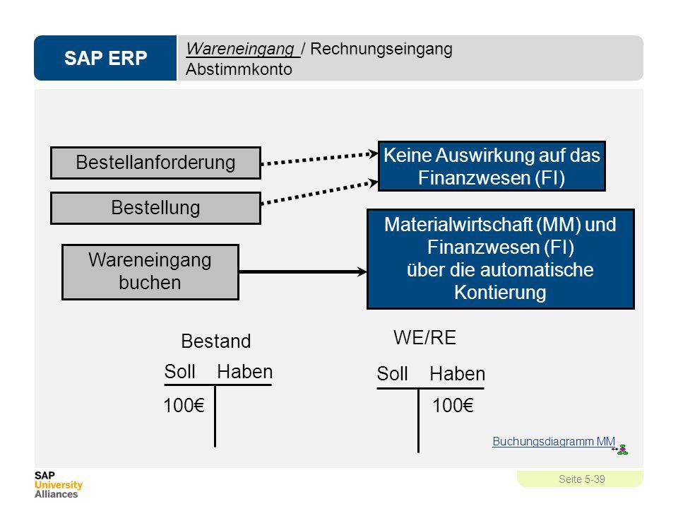 SAP ERP Seite 5-39 Wareneingang / Rechnungseingang Abstimmkonto Bestellanforderung Bestellung Materialwirtschaft (MM) und Finanzwesen (FI) über die au