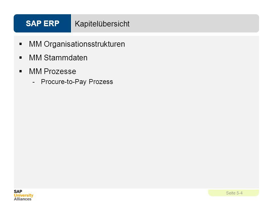 SAP ERP Seite 5-4 Kapitelübersicht  MM Organisationsstrukturen  MM Stammdaten  MM Prozesse -Procure-to-Pay Prozess