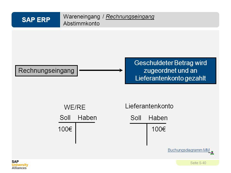 SAP ERP Seite 5-40 Wareneingang / Rechnungseingang Abstimmkonto Geschuldeter Betrag wird zugeordnet und an Lieferantenkonto gezahlt Rechnungseingang S