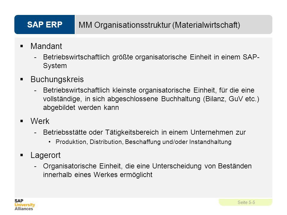SAP ERP Seite 5-5 MM Organisationsstruktur (Materialwirtschaft)  Mandant -Betriebswirtschaftlich größte organisatorische Einheit in einem SAP- System