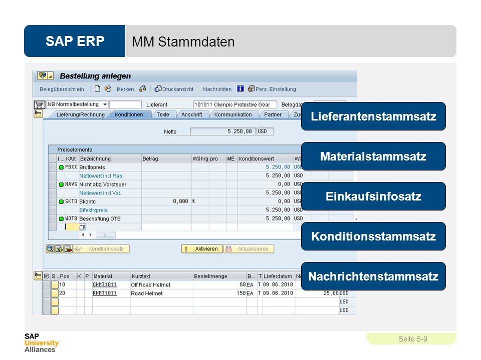 SAP ERP Seite 5-9 MM Stammdaten Lieferantenstammsatz Materialstammsatz Einkaufsinfosatz Nachrichtenstammsatz Konditionsstammsatz